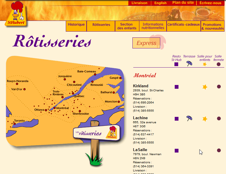 Carte du site de St-Hubert de 2001 à 2005 (Source: https://web.archive.org)