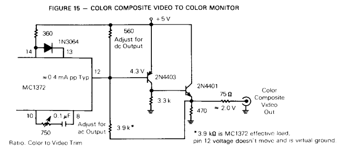 Color Composite Video to Color Monitor